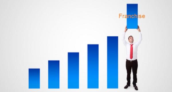 6 องค์ประกอบการทำธุรกิจแฟรนไชส์ร้านอาหารและเครื่องดื่มให้ประสบความสำเร็จ