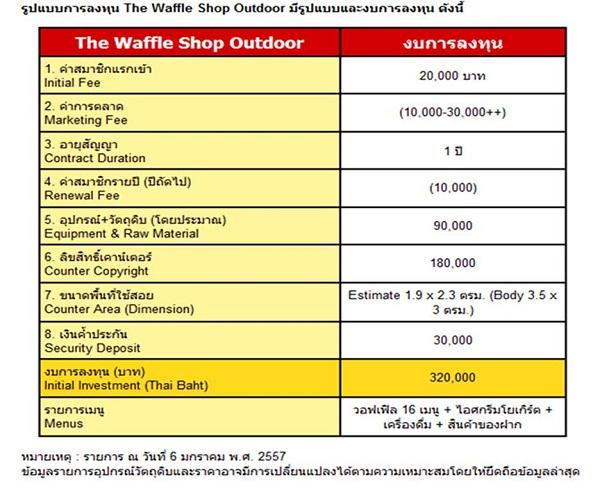 Waffle-shop